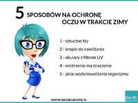 Pięć sposobów na ochronę oczu w trakcie zimy